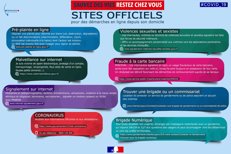 infographie_plateformes_sitesofficiels.jpg